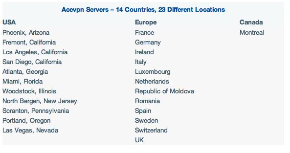 Vpn Server SkyGo estero