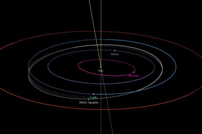 apophis, orbita, passaggio ravvicinato
