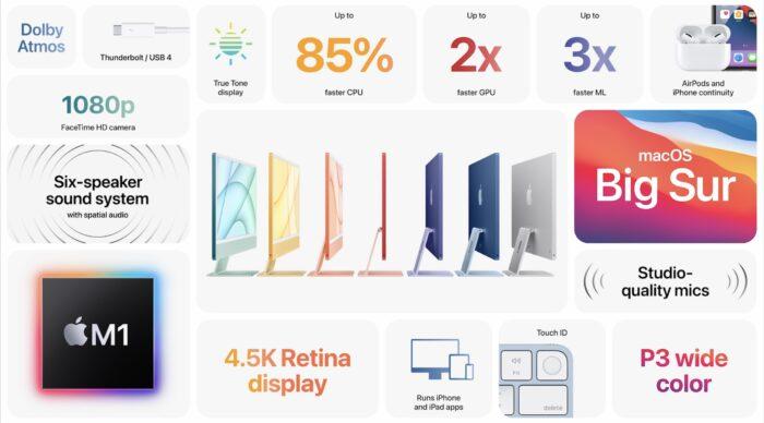 Apple iMac 2021 caratteristiche