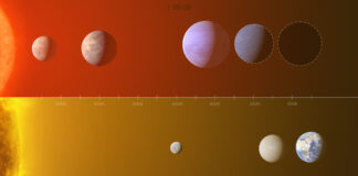 sistema planetario, sistema solare, esopianeta