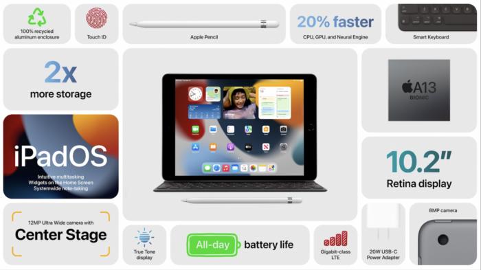 Apple iPad nona generazione nuovo